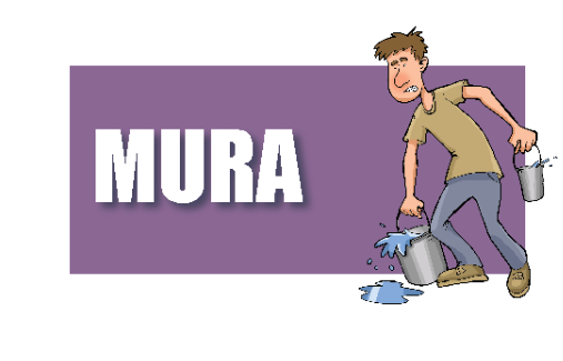 lean mura time and motion study the three mu's